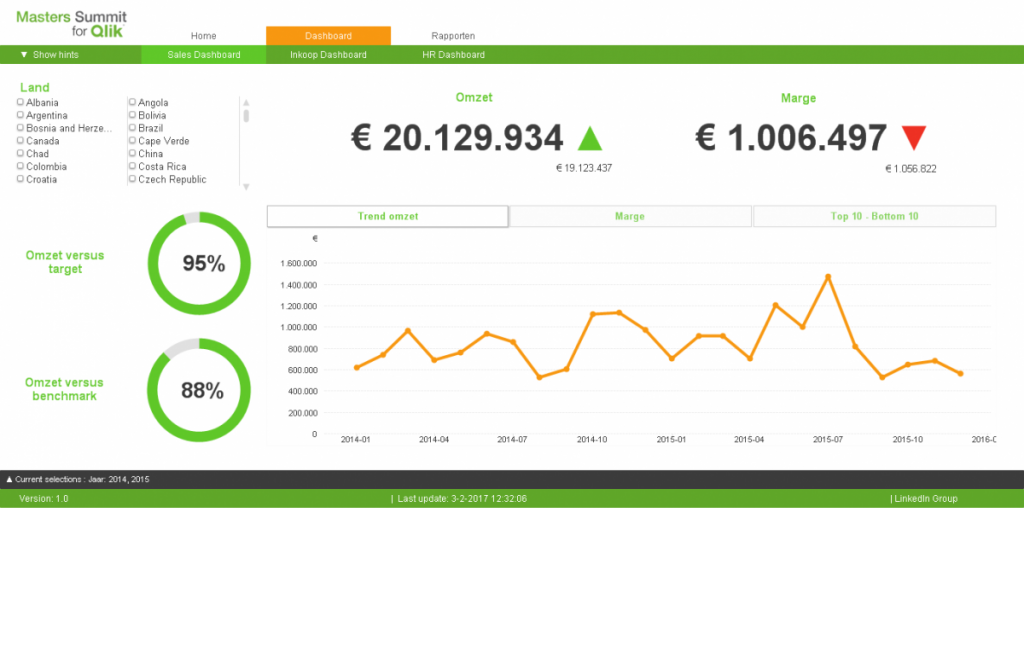 TurboView – Supercharge your QlikView design!